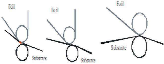 нормативы технологического процеса тиснения фольгой